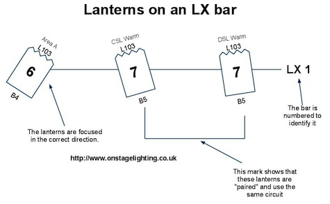 [FPER_4992]  Stage Lighting Plan – Lighting Design and Communication   - Stage Lighting  Tutorials, Information and How To   Wiring Diagram For Entertainment Lighting      On Stage Lighting